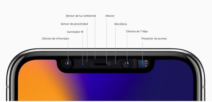 Sensores-iPhoneX face id